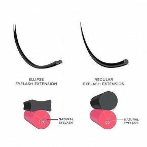 Ciglia Flat Ellipse, Ciglia Sottili / D-Curl / 0,20 mm / 7-13 mm